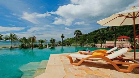 Pool Day Pass Centara Grand Beach Resort Phuket Phuket